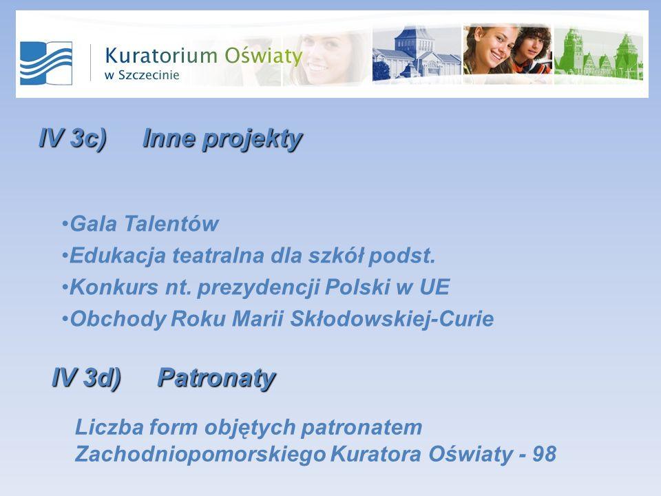 IV 3c) Inne projekty Gala Talentów Edukacja teatralna dla szkół podst.