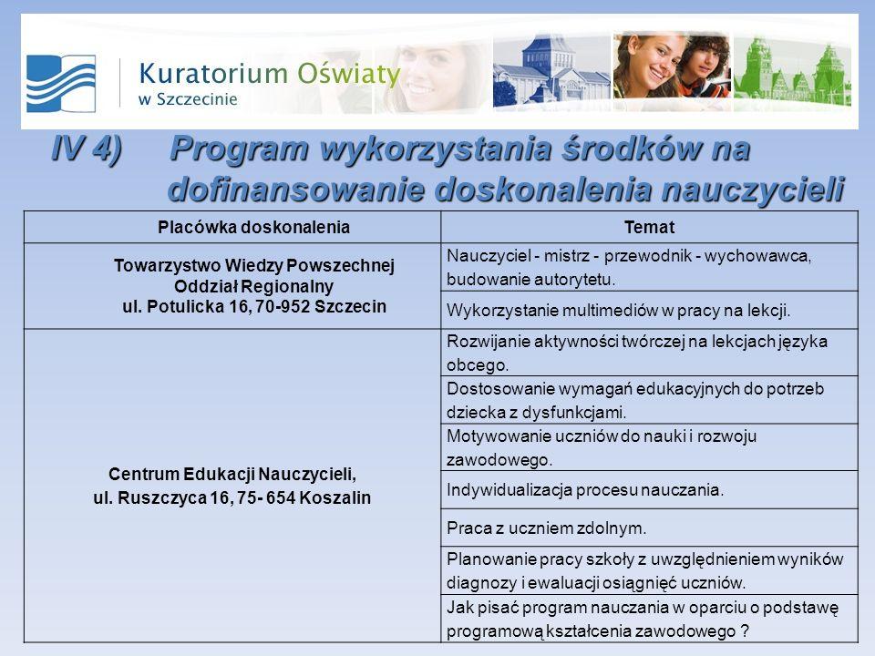 IV 4) Program wykorzystania środków na dofinansowanie doskonalenia nauczycieli Placówka doskonalenia Temat Towarzystwo Wiedzy Powszechnej Oddział Regionalny ul.