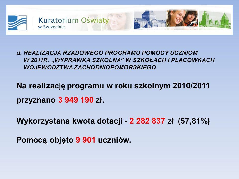 Na realizację programu w roku szkolnym 2010/2011 przyznano 3 949 190 zł.