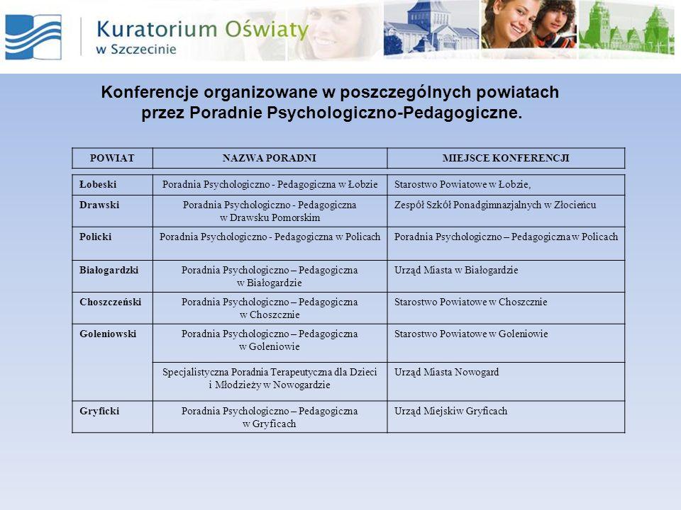 Konferencje organizowane w poszczególnych powiatach przez Poradnie Psychologiczno-Pedagogiczne. ŁobeskiPoradnia Psychologiczno - Pedagogiczna w Łobzie