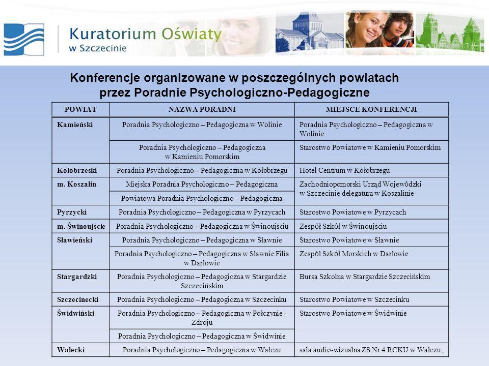 Konferencje organizowane w poszczególnych powiatach przez Poradnie Psychologiczno-Pedagogiczne POWIATNAZWA PORADNIMIEJSCE KONFERENCJI Kamieński Poradn