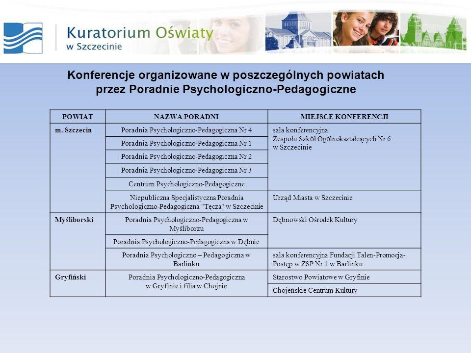 Konferencje organizowane w poszczególnych powiatach przez Poradnie Psychologiczno-Pedagogiczne POWIATNAZWA PORADNIMIEJSCE KONFERENCJI m. SzczecinPorad