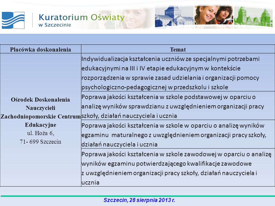 Szczecin, 28 sierpnia 2013 r. Placówka doskonaleniaTemat Ośrodek Doskonalenia Nauczycieli Zachodniopomorskie Centrum Edukacyjne ul. Hoża 6, 71- 699 Sz