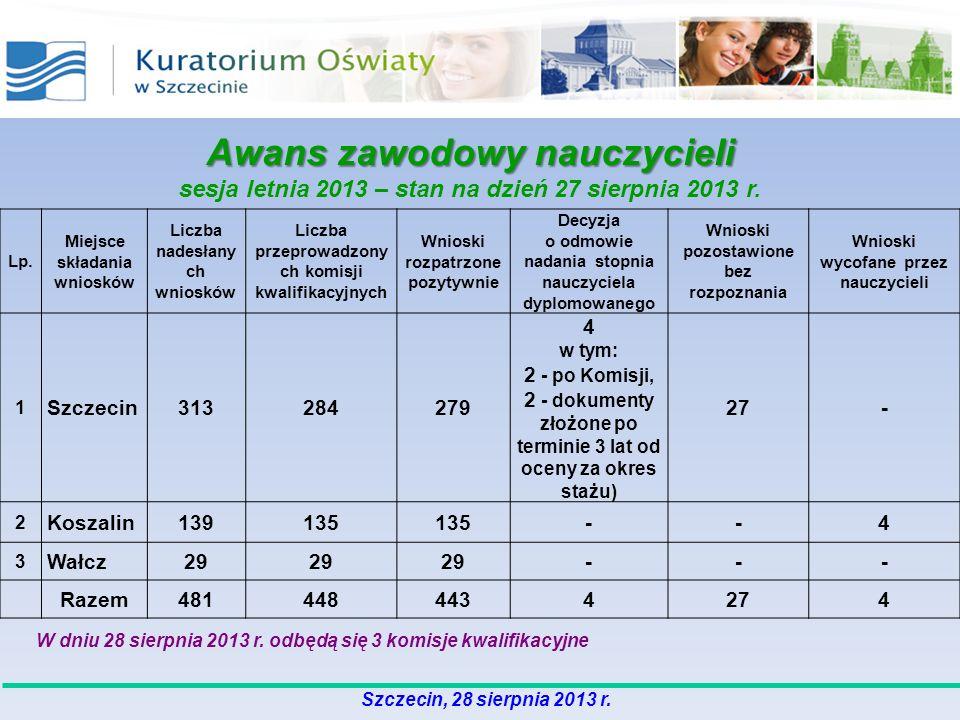 Awans zawodowy nauczycieli sesja letnia 2013 – stan na dzień 27 sierpnia 2013 r.