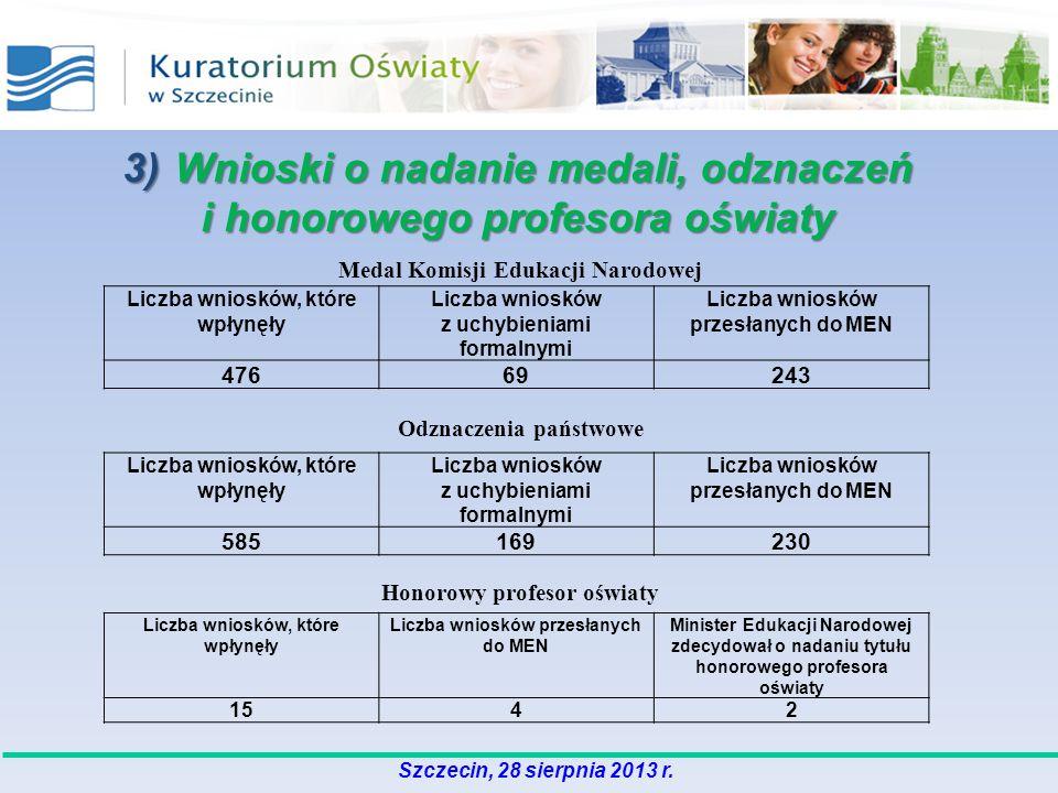 3) Wnioski o nadanie medali, odznaczeń i honorowego profesora oświaty Liczba wniosków, które wpłynęły Liczba wniosków z uchybieniami formalnymi Liczba