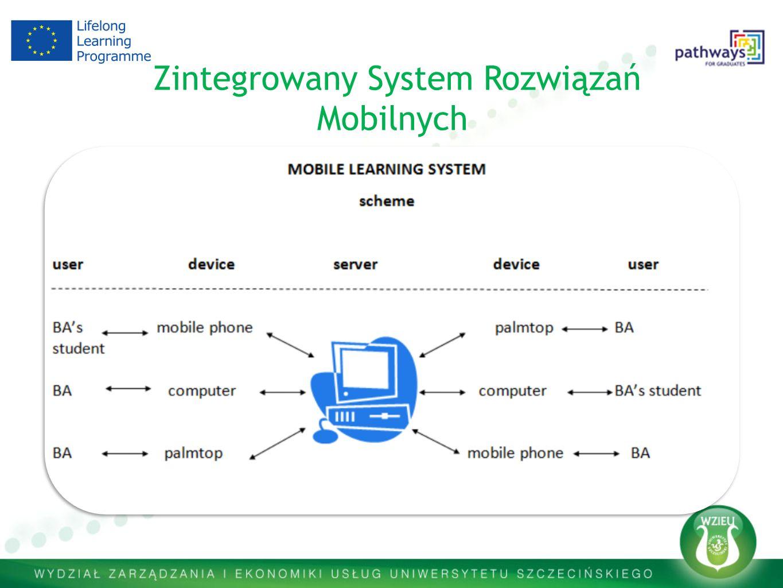 Zintegrowany System Rozwiązań Mobilnych