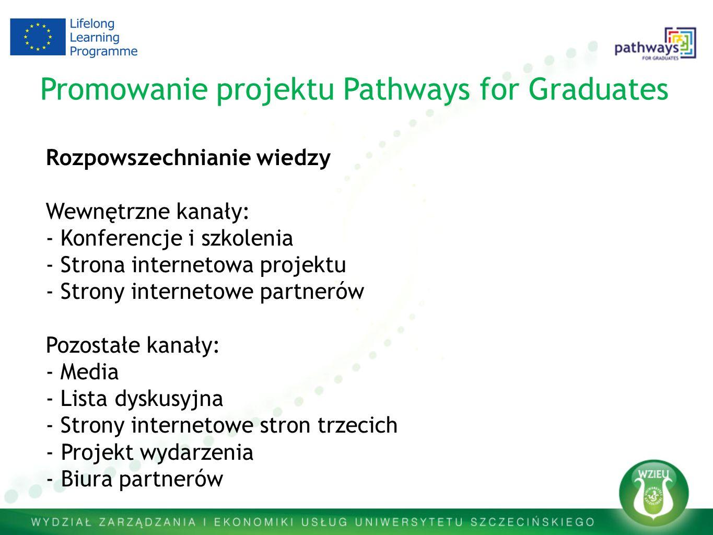Promowanie projektu Pathways for Graduates Rozpowszechnianie wiedzy Wewnętrzne kanały: - Konferencje i szkolenia - Strona internetowa projektu - Strony internetowe partnerów Pozostałe kanały: - Media - Lista dyskusyjna - Strony internetowe stron trzecich - Projekt wydarzenia - Biura partnerów