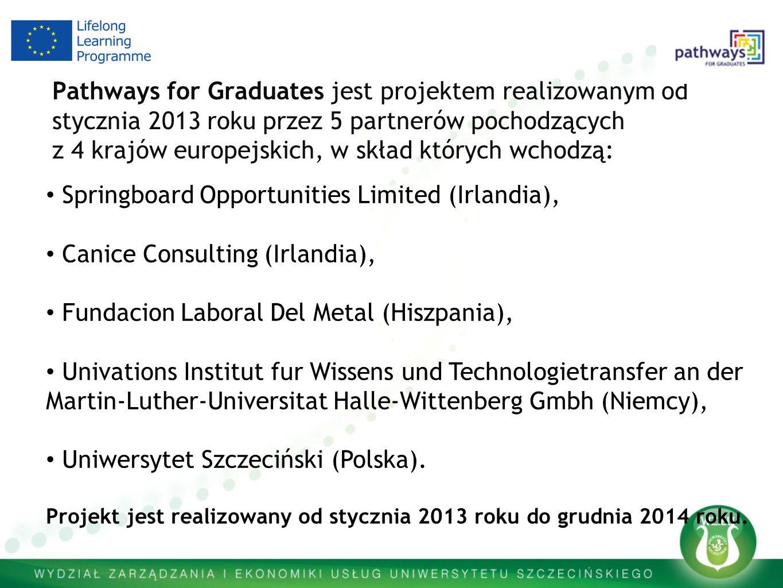 Pathways for Graduates jest projektem realizowanym od stycznia 2013 roku przez 5 partnerów pochodzących z 4 krajów europejskich, w skład których wchodzą: Springboard Opportunities Limited (Irlandia), Canice Consulting (Irlandia), Fundacion Laboral Del Metal (Hiszpania), Univations Institut fur Wissens und Technologietransfer an der Martin-Luther-Universitat Halle-Wittenberg Gmbh (Niemcy), Uniwersytet Szczeciński (Polska).