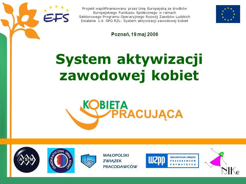 Projekt współfinansowany przez Unię Europejską ze środków Europejskiego Funduszu Społecznego w ramach Sektorowego Programu Operacyjnego Rozwój Zasobów Ludzkich Działanie 1.6.