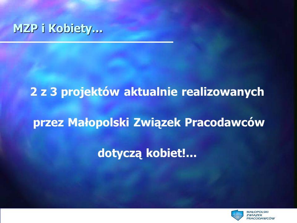 MZP i Kobiety... 2 z 3 projektów aktualnie realizowanych przez Małopolski Związek Pracodawców dotyczą kobiet!...