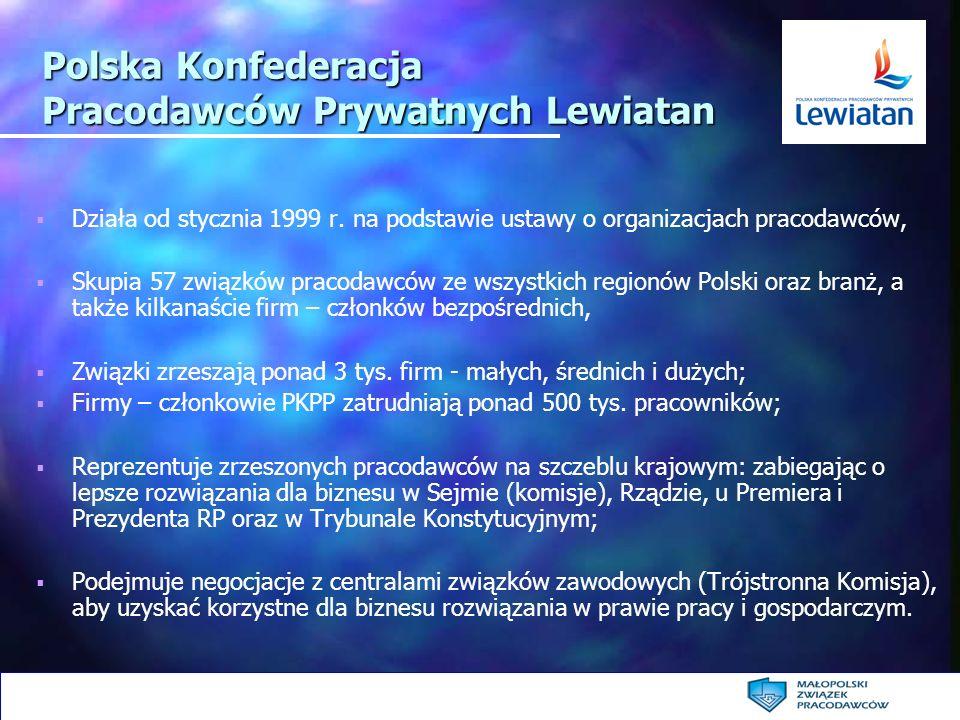 Polska Konfederacja Pracodawców Prywatnych Lewiatan Działa od stycznia 1999 r. na podstawie ustawy o organizacjach pracodawców, Skupia 57 związków pra