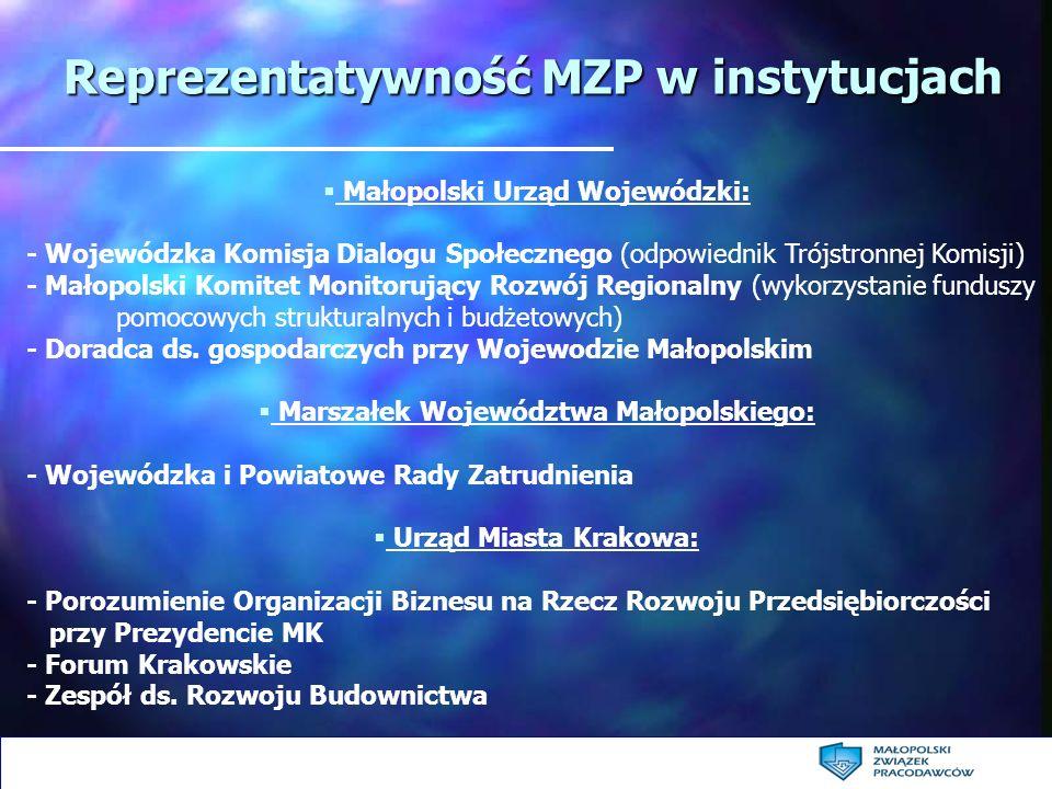 Reprezentatywność MZP w instytucjach Małopolski Urząd Wojewódzki: - Wojewódzka Komisja Dialogu Społecznego (odpowiednik Trójstronnej Komisji) - Małopo