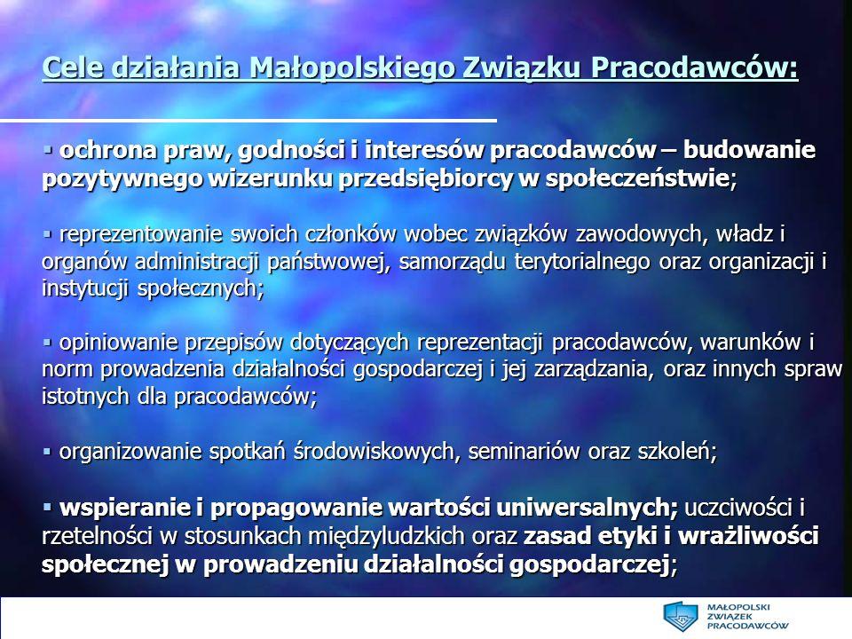 Cele działania Małopolskiego Związku Pracodawców: ochrona praw, godności i interesów pracodawców – budowanie pozytywnego wizerunku przedsiębiorcy w sp