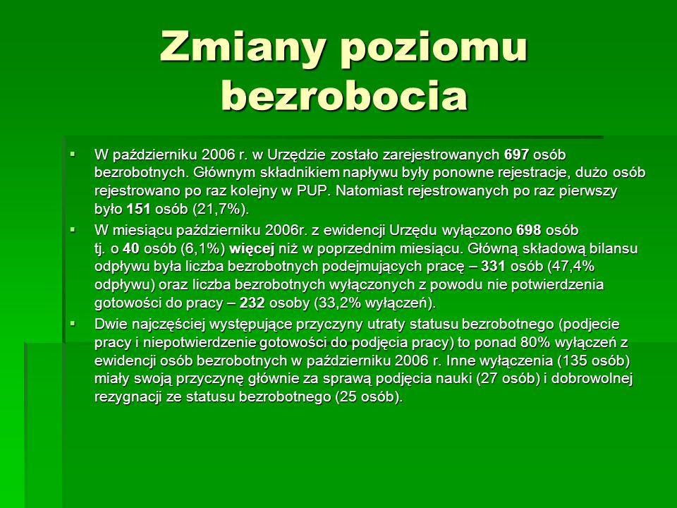 Struktura wybranych kategorii osób bezrobotnych Zgodnie z art.