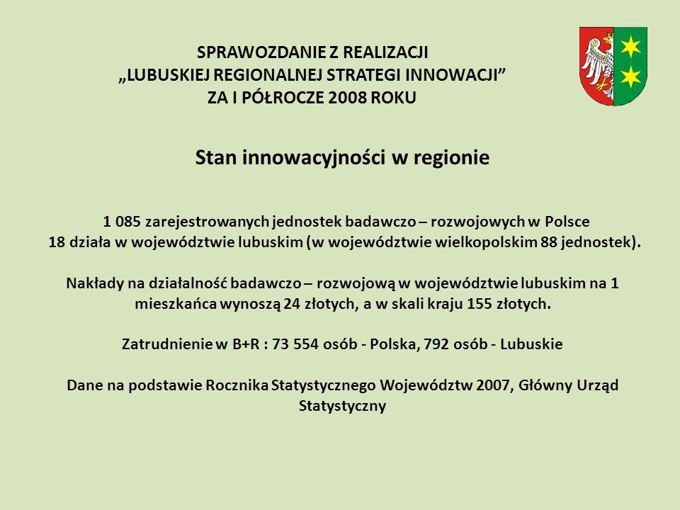 Stan innowacyjności w regionie 1 085 zarejestrowanych jednostek badawczo – rozwojowych w Polsce 18 działa w województwie lubuskim (w województwie wielkopolskim 88 jednostek).
