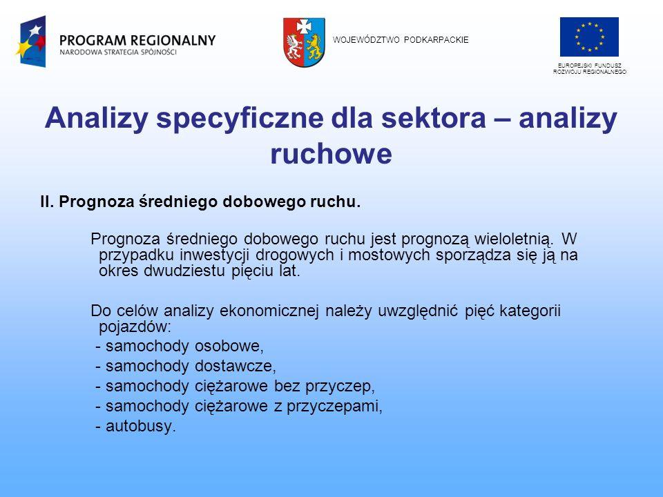 Analizy specyficzne dla sektora – analizy ruchowe II. Prognoza średniego dobowego ruchu. Prognoza średniego dobowego ruchu jest prognozą wieloletnią.