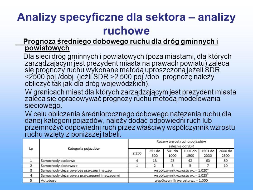 Analizy specyficzne dla sektora – analizy ruchowe Prognoza średniego dobowego ruchu dla dróg gminnych i powiatowych Dla sieci dróg gminnych i powiatow