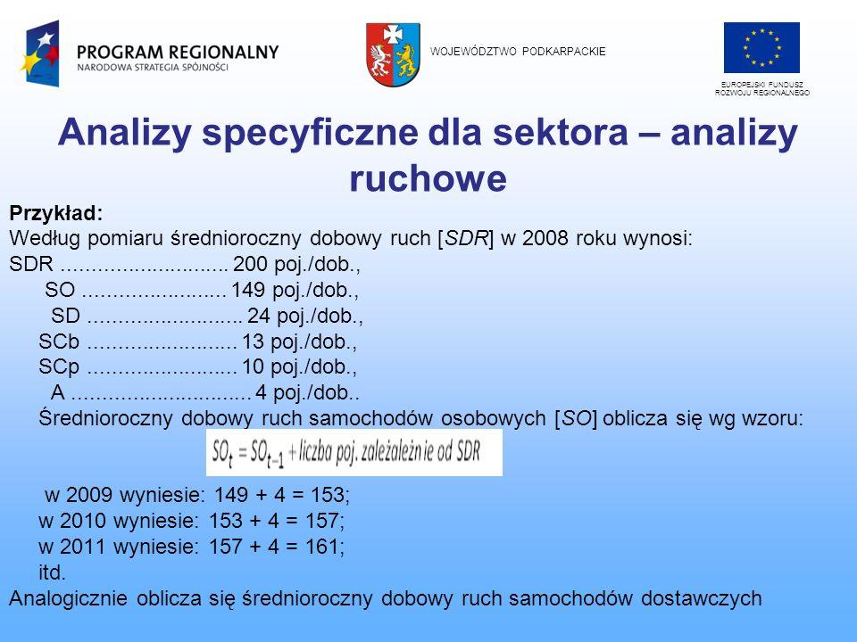 Analizy specyficzne dla sektora – analizy ruchowe Przykład: Według pomiaru średnioroczny dobowy ruch [SDR] w 2008 roku wynosi: SDR....................