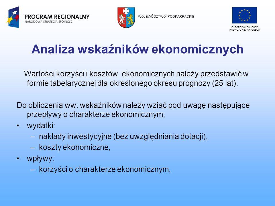 Analiza wskaźników ekonomicznych Wartości korzyści i kosztów ekonomicznych należy przedstawić w formie tabelarycznej dla określonego okresu prognozy (