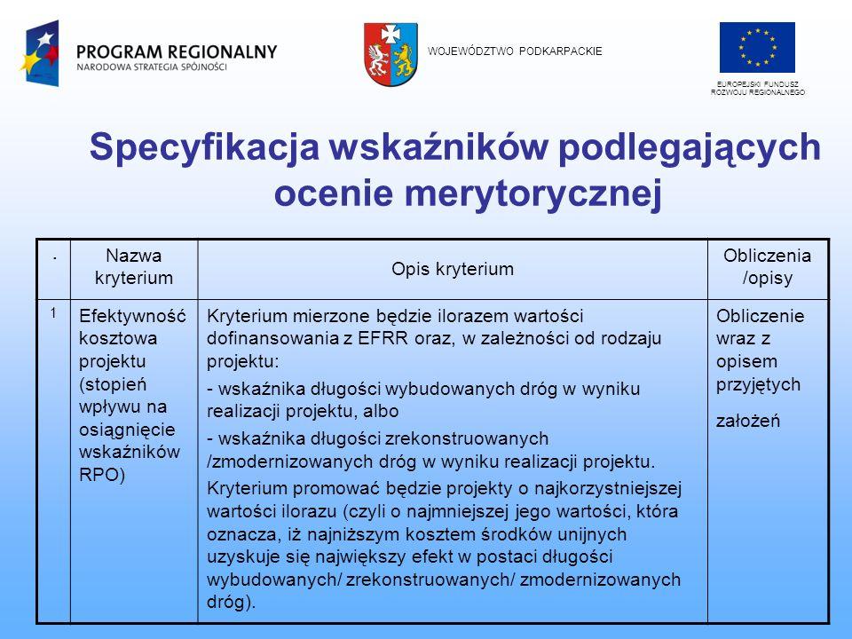 Specyfikacja wskaźników podlegających ocenie merytorycznej. EUROPEJSKI FUNDUSZ ROZWOJU REGIONALNEGO WOJEWÓDZTWO PODKARPACKIE Nazwa kryterium Opis kryt