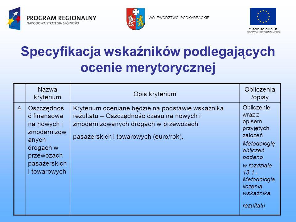 Specyfikacja wskaźników podlegających ocenie merytorycznej Nazwa kryterium Opis kryterium Obliczenia /opisy 4Oszczędnoś ć finansowa na nowych i zmoder