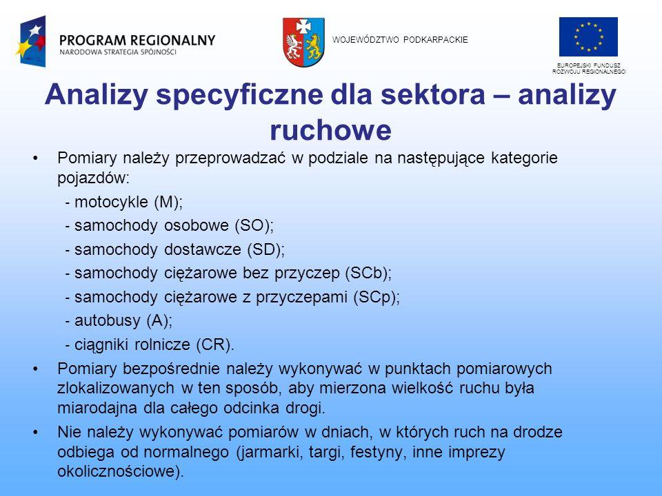 Analizy specyficzne dla sektora – analizy ruchowe Pomiary należy przeprowadzać w podziale na następujące kategorie pojazdów: motocykle (M); samochody