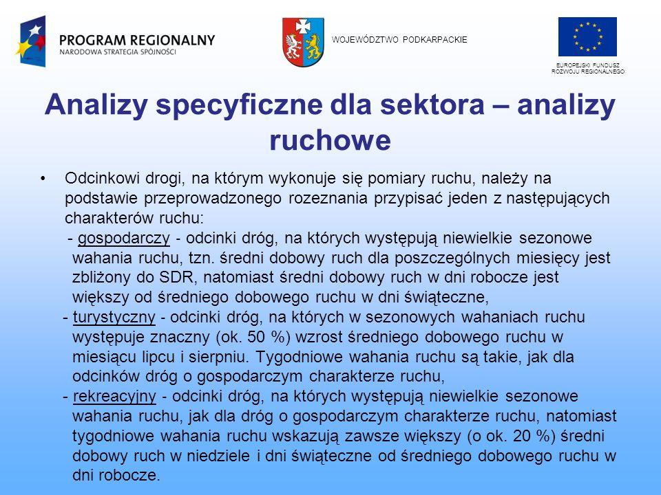 Analizy specyficzne dla sektora – analizy ruchowe Odcinkowi drogi, na którym wykonuje się pomiary ruchu, należy na podstawie przeprowadzonego rozeznan