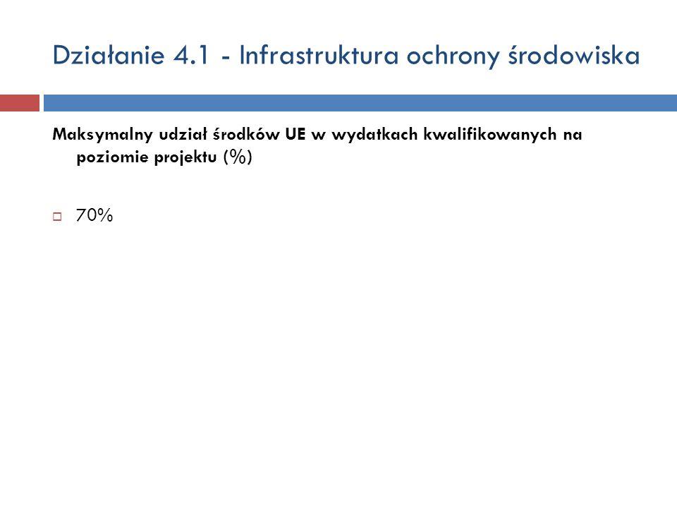 Działanie 4.1 - Infrastruktura ochrony środowiska Maksymalny udział środków UE w wydatkach kwalifikowanych na poziomie projektu (%) 70%