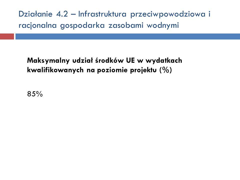 Działanie 4.2 – Infrastruktura przeciwpowodziowa i racjonalna gospodarka zasobami wodnymi Maksymalny udział środków UE w wydatkach kwalifikowanych na