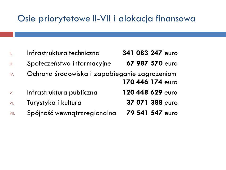 Osie priorytetowe II-VII i alokacja finansowa II. Infrastruktura techniczna341 083 247 euro III.