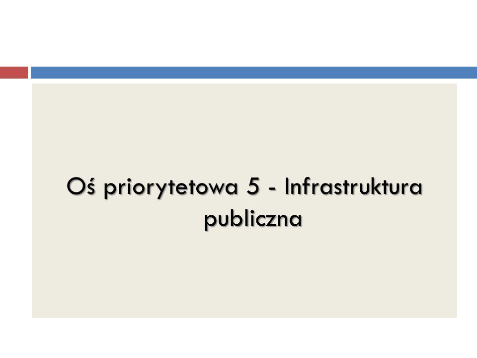 Oś priorytetowa 5 - Infrastruktura publiczna