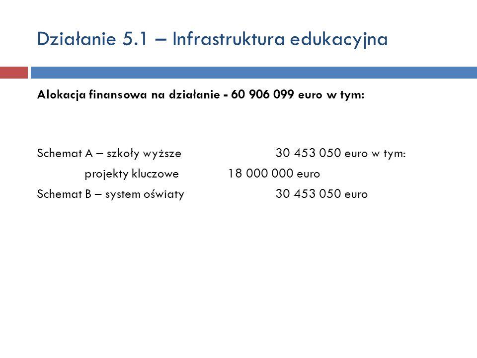 Działanie 5.1 – Infrastruktura edukacyjna Alokacja finansowa na działanie - 60 906 099 euro w tym: Schemat A – szkoły wyższe 30 453 050 euro w tym: projekty kluczowe18 000 000 euro Schemat B – system oświaty 30 453 050 euro