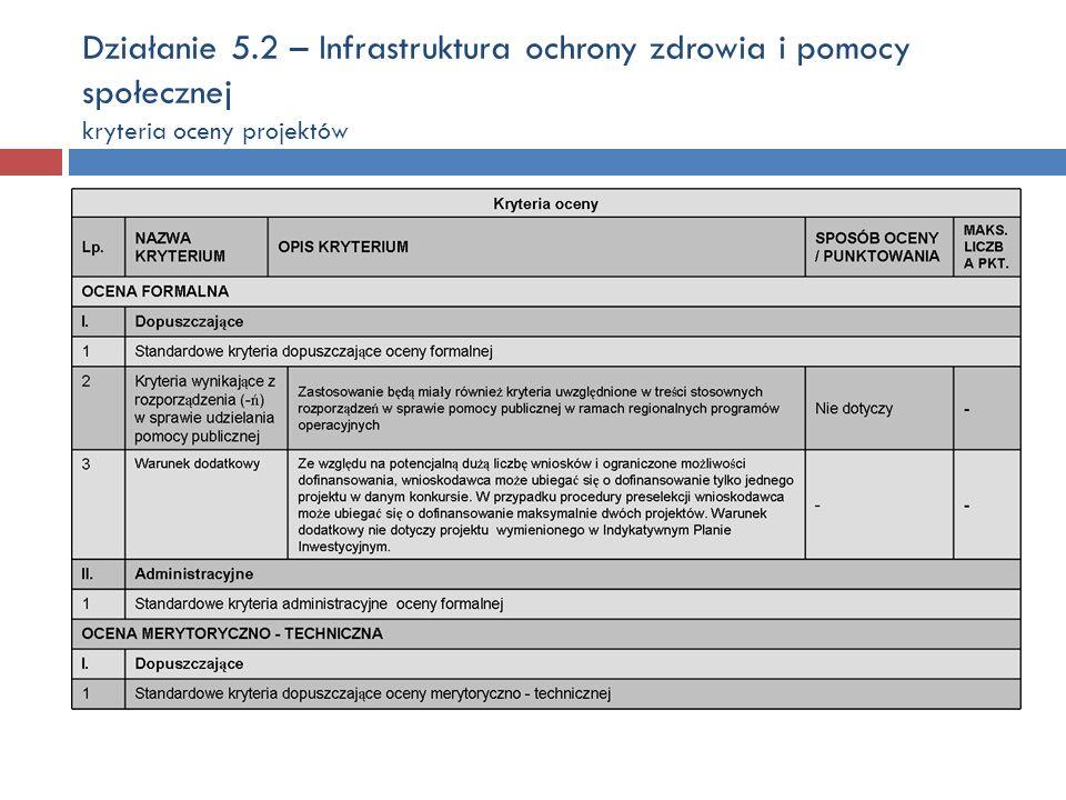 Działanie 5.2 – Infrastruktura ochrony zdrowia i pomocy społecznej kryteria oceny projektów