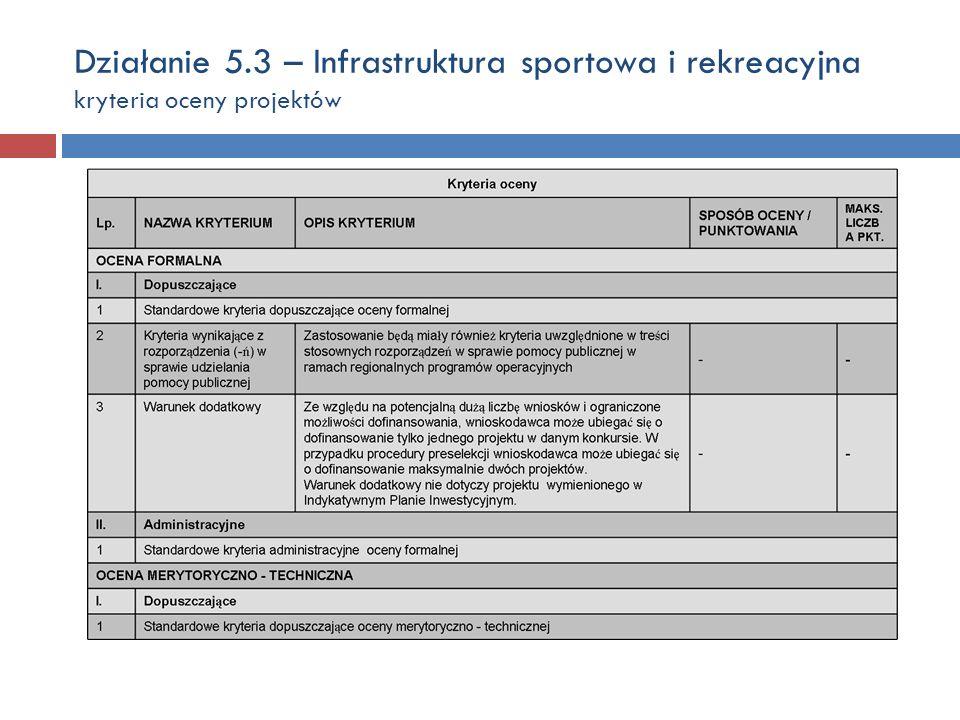 Działanie 5.3 – Infrastruktura sportowa i rekreacyjna kryteria oceny projektów