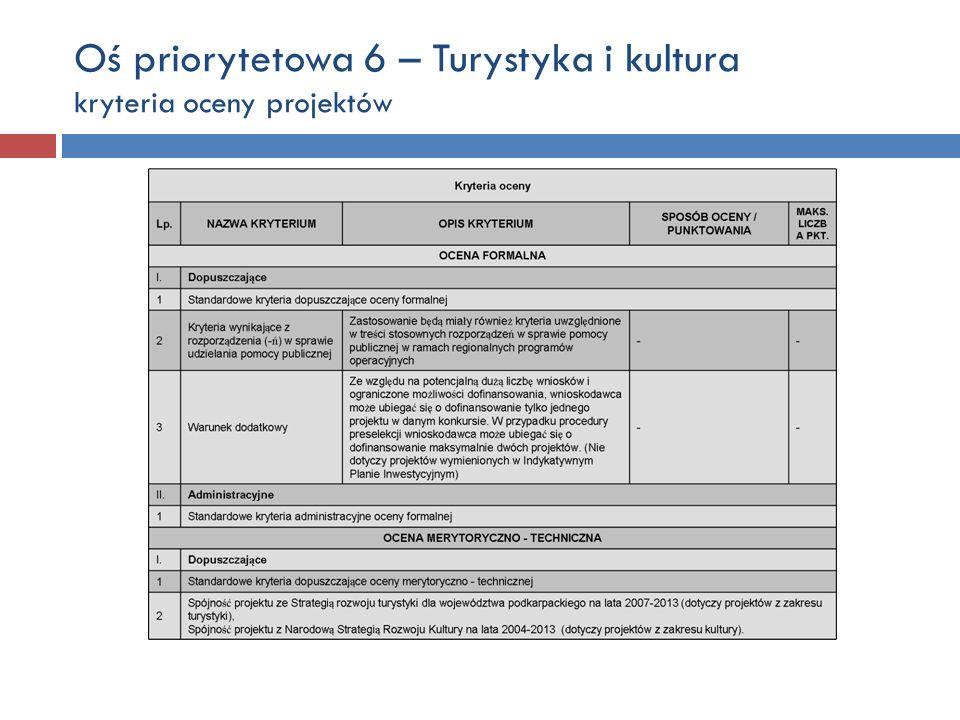 Oś priorytetowa 6 – Turystyka i kultura kryteria oceny projektów