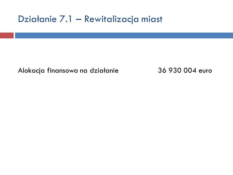 Działanie 7.1 – Rewitalizacja miast Alokacja finansowa na działanie 36 930 004 euro