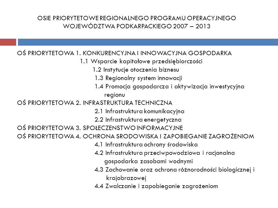 Oś priorytetowa 2 – Infrastruktura techniczna