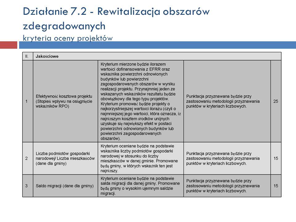 Działanie 7.2 - Rewitalizacja obszarów zdegradowanych kryteria oceny projektów