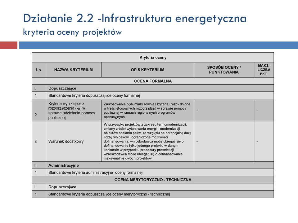 Działanie 2.2 -Infrastruktura energetyczna kryteria oceny projektów