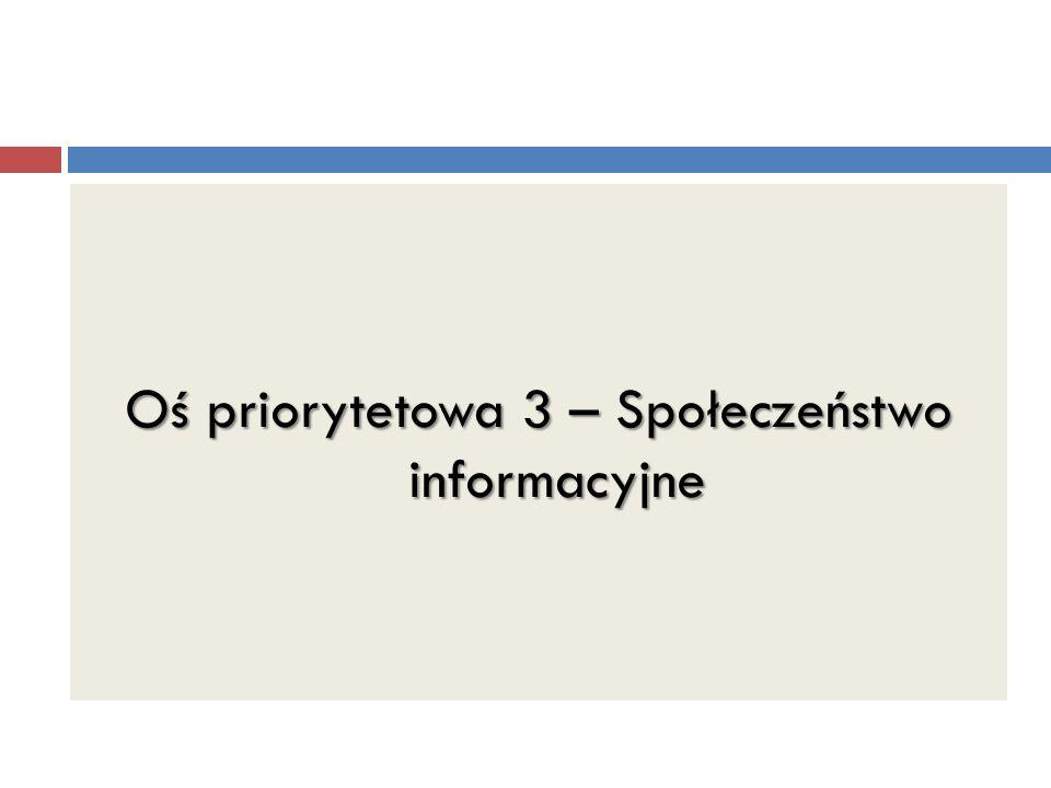 Oś priorytetowa 3 – Społeczeństwo informacyjne
