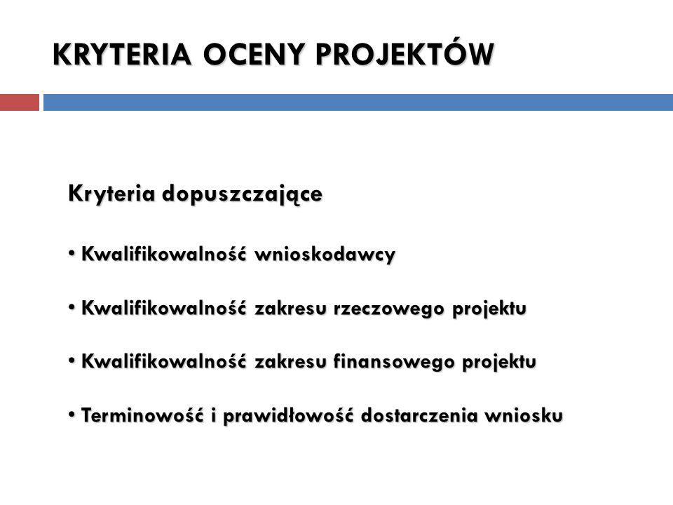 Działanie 4.4 – Zwalczanie i zapobieganie zagrożeniom Alokacja finansowa na działanie 20 453 541 euro