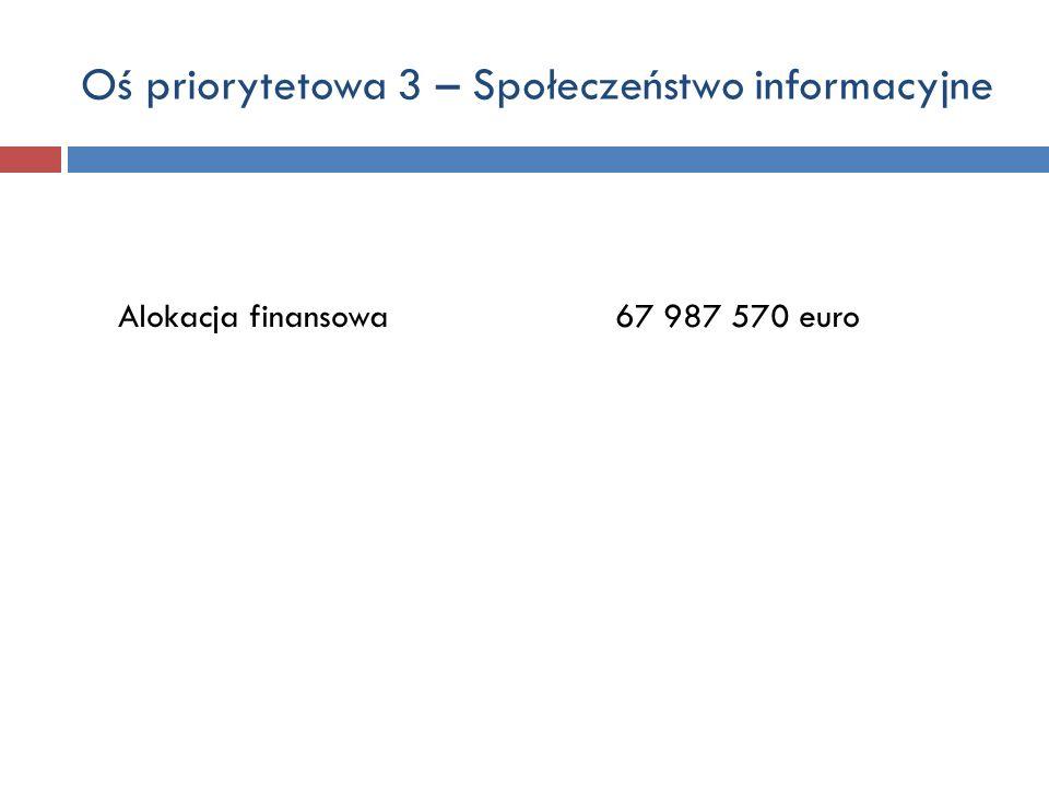 Oś priorytetowa 3 – Społeczeństwo informacyjne Alokacja finansowa 67 987 570 euro