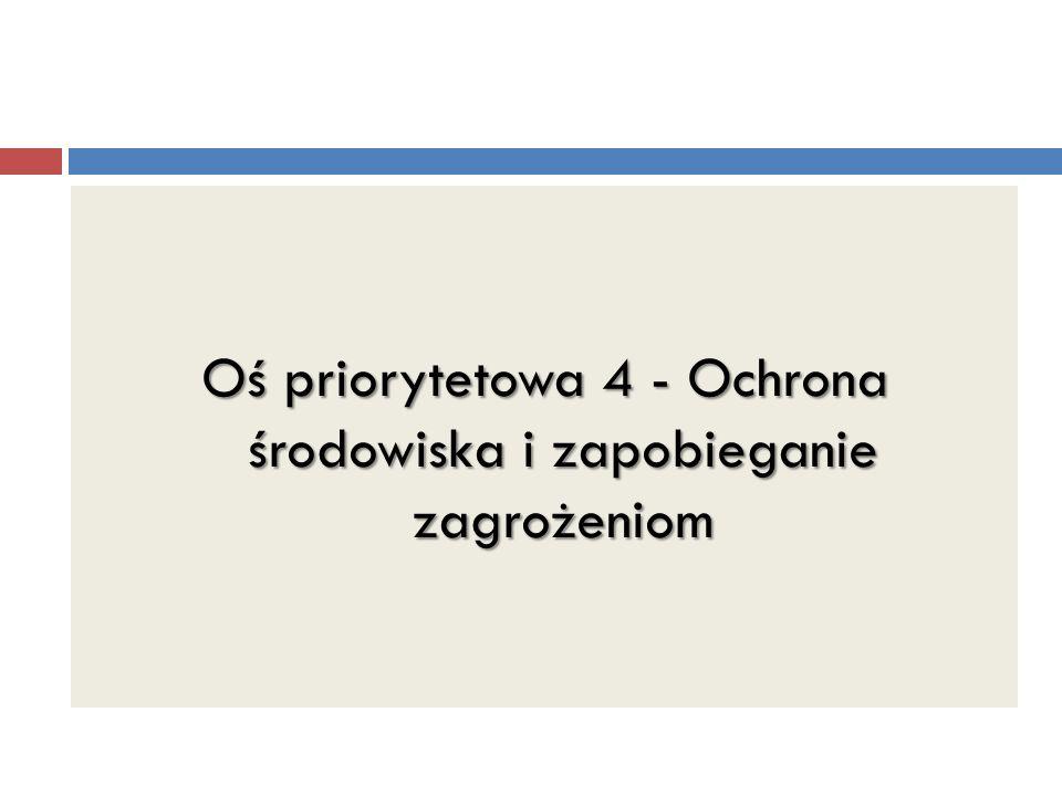 Oś priorytetowa 4 - Ochrona środowiska i zapobieganie zagrożeniom