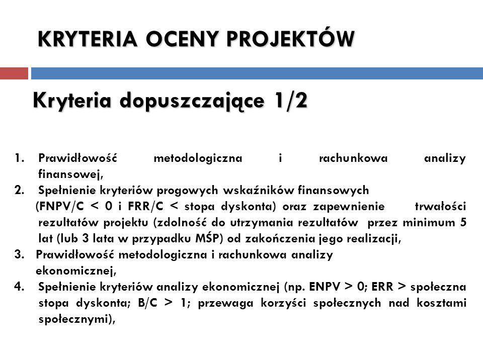 5.Poprawność przeprowadzenia analizy potencjału instytucjonalnego wnioskodawcy, 6.