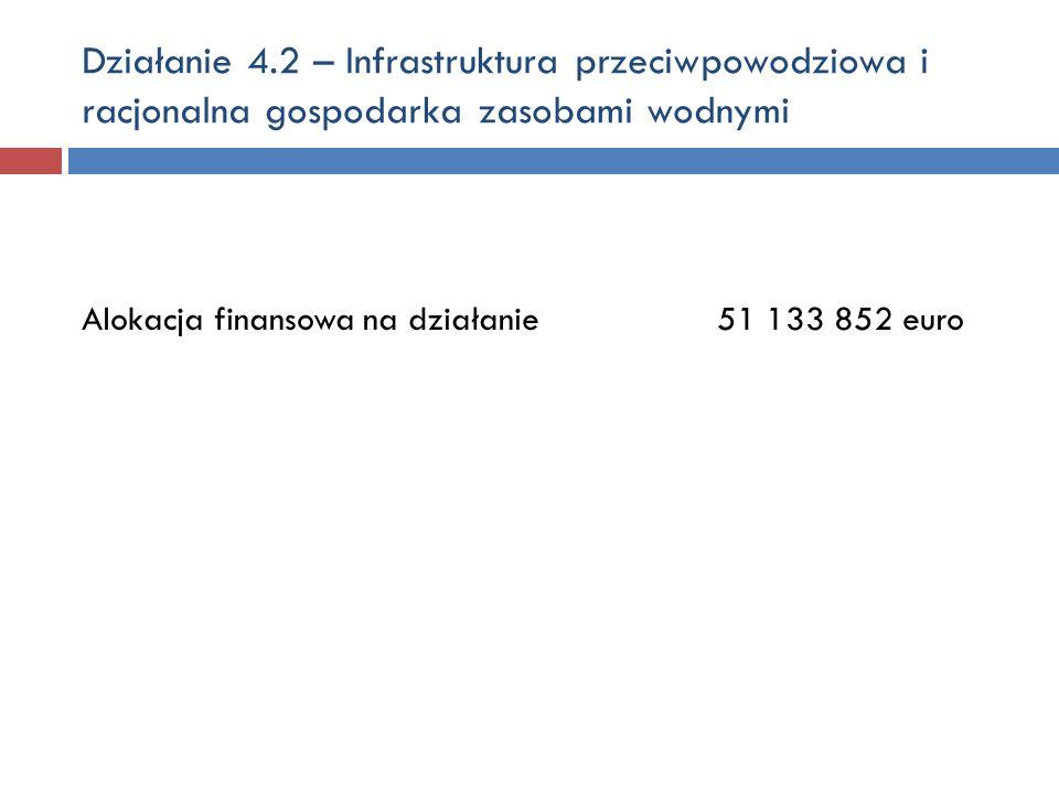 Działanie 4.2 – Infrastruktura przeciwpowodziowa i racjonalna gospodarka zasobami wodnymi Alokacja finansowa na działanie 51 133 852 euro