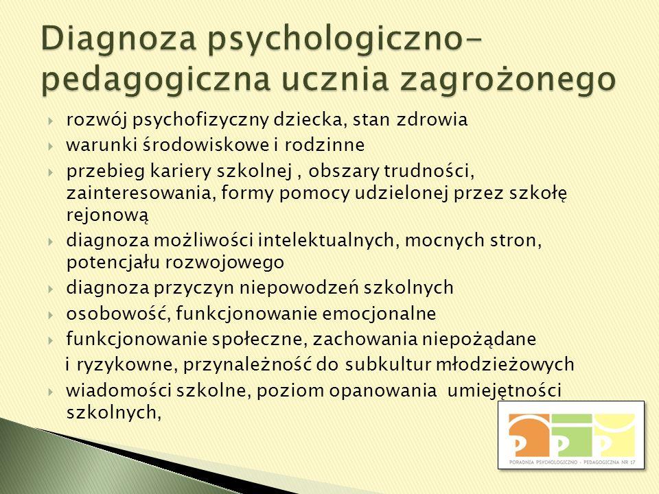 rozwój psychofizyczny dziecka, stan zdrowia warunki środowiskowe i rodzinne przebieg kariery szkolnej, obszary trudności, zainteresowania, formy pomoc