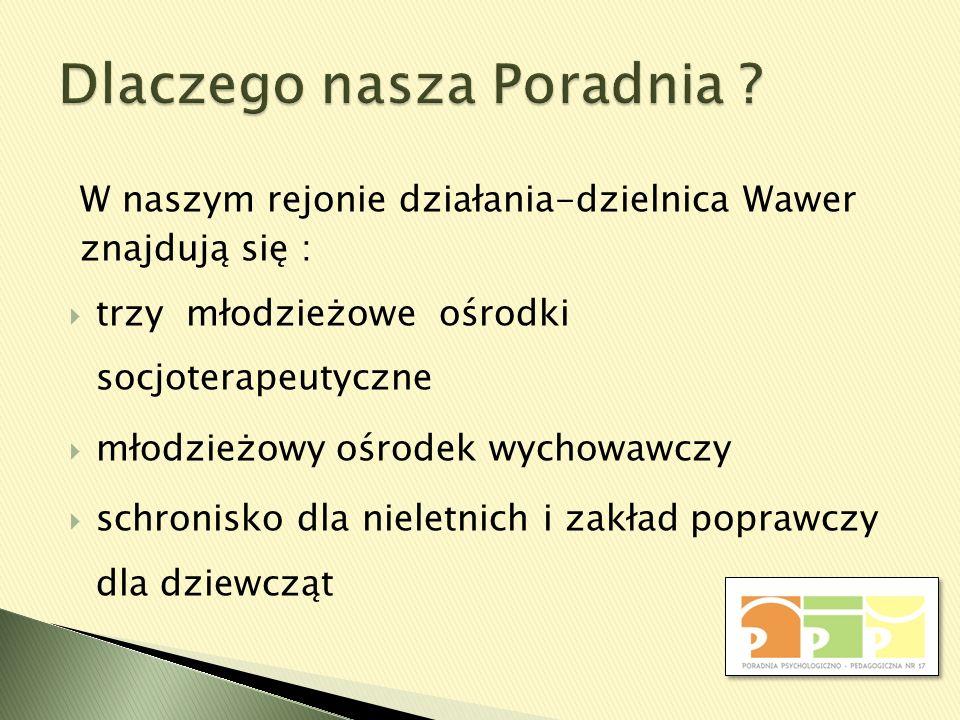 W naszym rejonie działania-dzielnica Wawer znajdują się : trzy młodzieżowe ośrodki socjoterapeutyczne młodzieżowy ośrodek wychowawczy schronisko dla n