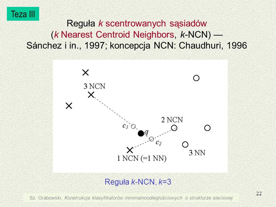 22 Reguła k scentrowanych sąsiadów (k Nearest Centroid Neighbors, k-NCN) Sánchez i in., 1997; koncepcja NCN: Chaudhuri, 1996 Reguła k-NCN, k=3 Teza II