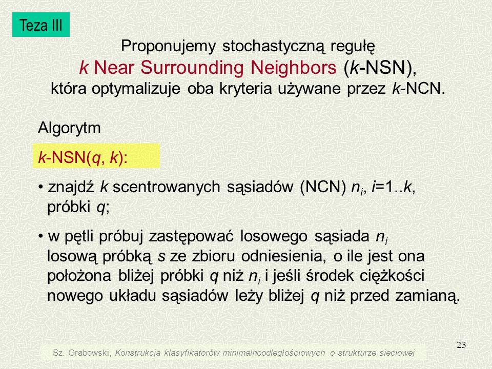 23 Proponujemy stochastyczną regułę k Near Surrounding Neighbors (k-NSN), która optymalizuje oba kryteria używane przez k-NCN. Algorytm k-NSN(q, k): z