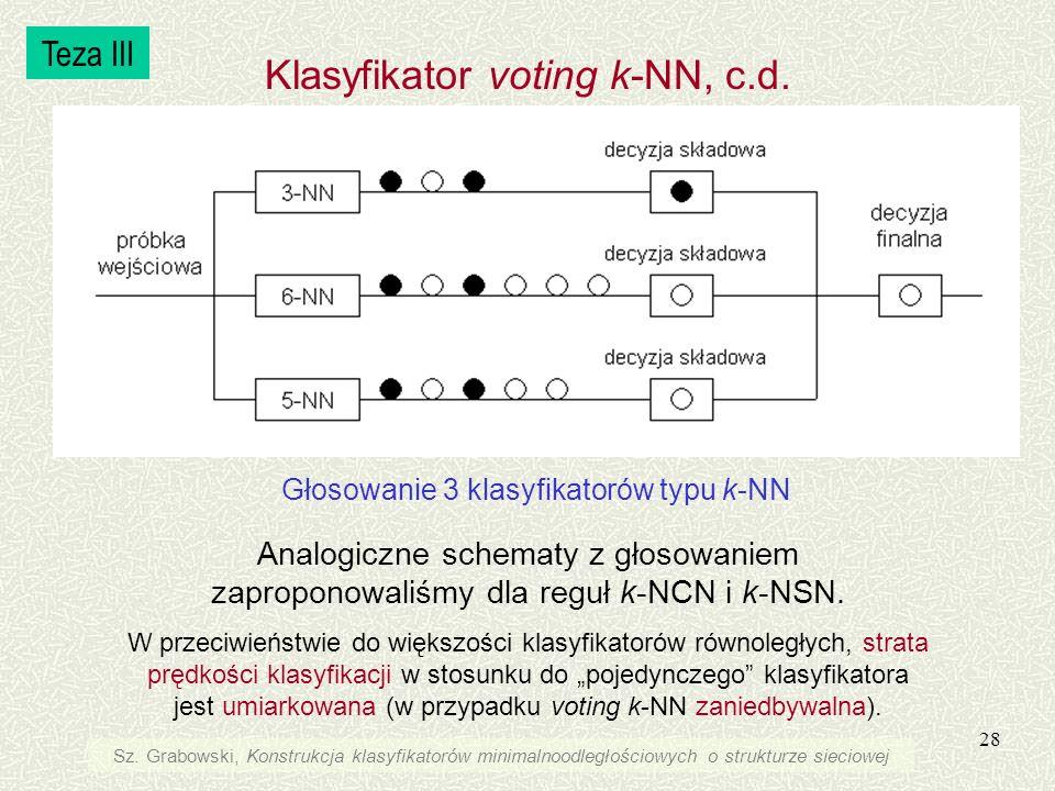 28 Głosowanie 3 klasyfikatorów typu k-NN Analogiczne schematy z głosowaniem zaproponowaliśmy dla reguł k-NCN i k-NSN. W przeciwieństwie do większości